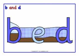 confusing letter u0026 number resources for dyslexic children sparklebox