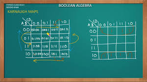 K Map Cs09 Boolean Algebra Part 3 Logical Operations Kmap 4 Variables