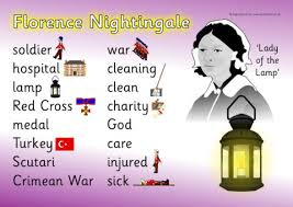 florence nightingale primary teaching resources and printables