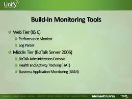 managing and monitoring the microsoft application platform damir