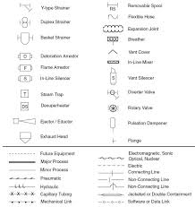 common process equipment symbols used in developing process flow