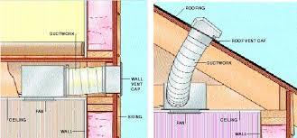 sidewall bathroom exhaust fans bathroom exhaust fan exterior wall spurinteractive com