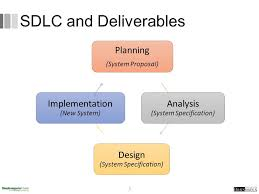 design implementation proposal systems analysis and design 5 system implementation ppt video