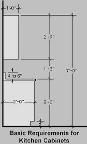 Dimensions Of Kitchen Cabinets by Best 25 Refrigerator Sizes Ideas On Pinterest Small