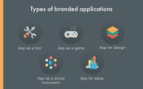 brand application as a fundamental tool for your business
