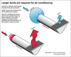 air conditioning capacity the ashi reporter inspection news