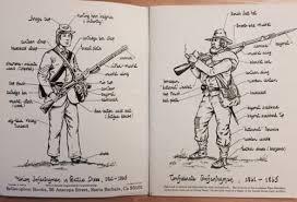 civil war coloring book alan archambault 1985 paperback