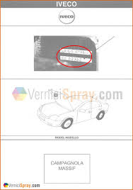 custom car paints in original colour for iveco car touch up