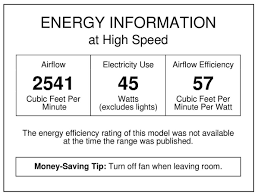 turbo swirl 30 inch six blade indoor ceiling fan westinghouse 7814565 turbo swirl 30 inch six blade indoor ceiling