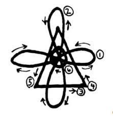 best 25 reiki symbols meaning ideas on pinterest reiki