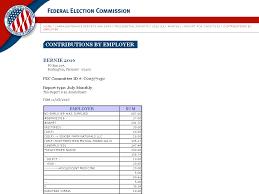 contributions for bernie 2016