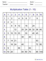 3rd grade multiplication worksheets worksheets