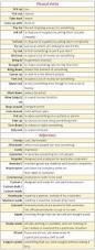 Adjectives That Compare Worksheets Best 25 English Adjectives Ideas On Pinterest English