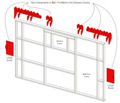 shop door build your own door diy welding plans