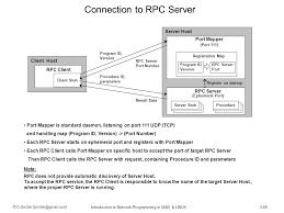 htons map inter host communication berkeley sockets ppt