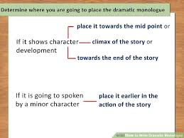 Examples Of Interior Monologue How To Write Dramatic Monologue With Pictures Wikihow