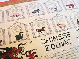 2017 chinese zodiac horoscope what will the new year bring to
