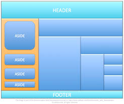 html layout header content footer html layout1 png