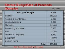 businessplan template sundi iyer