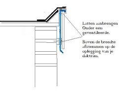 balkon isolieren hoe isoleren achter boeiboord
