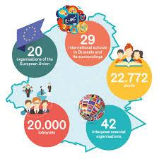 bureau union bruxelles europe visit brussels