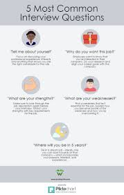 tell about yourself job interview best 25 common interview questions ideas on pinterest interview