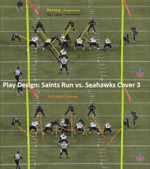 how earl thomas and the seahawks u0027 defense use the cover 3 field