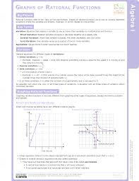 graphs of rational functions png