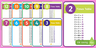 times tables display posters cfe curriculum for excellence