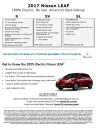 nissan finance existing customer maryland energy administration