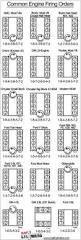 7 pin trailer plug wiring diagram diagram pinterest trailers