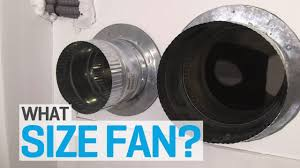 grow room ventilation 101 u2014calculating fan requirements for