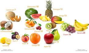 edible fruits vegetables fruits seeds