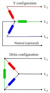 460 volt plug wiring diagrams three phase motor remarkable diagram
