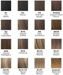 hair extension canada hairdo canada wigs human hair hairpieces