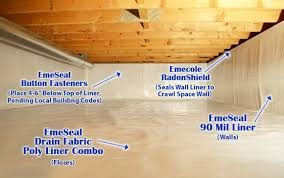 basement vapor barrier or not crawl space vapor barrier ecotreck environmental solutions