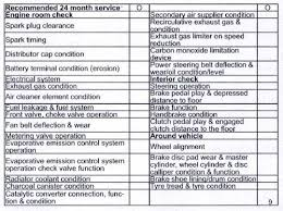 toyota corolla 2009 maintenance schedule toyota wish 2003 2009 service schedule maintenance note