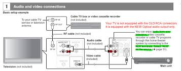 how connect home theater to tv i have a vizio e421va 42 inch 1080p lcd hdtv connected with an