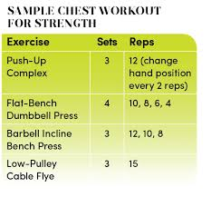 flat bench dumbbell chest press oxygen magazine
