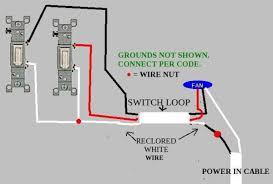 Pendant Light Wiring Kit Pendant Light Wiring Kit 12v 40a Led Fog Light Wiring Harness
