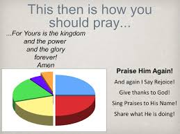 thanksgiving prayer for answered prayers if my people will humble themselves and pray ppt download