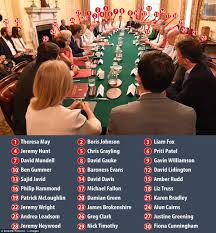 Define Cabinet Departments Theresa May Will Warn Ministers Brexit Won U0027t Define Britain At Her