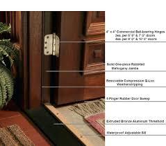fire rated wood doors and frames fiberglass modern exterior glass