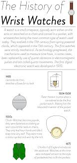 a brief history of watches ablogtowatch