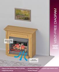 which gas fireplace is the best fit for you fireplace