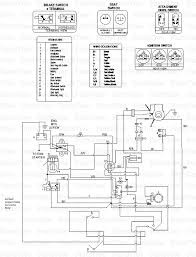 cub cadet wiring diagrams download wiring diagram