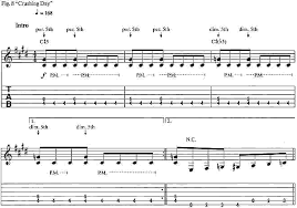 guitar lesson articles the shape of things