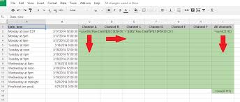 Sales Spreadsheets by How To Create A Dynamic Dashboard In Sheets To Track