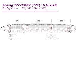 Boeing 777 Seat Map Thai Airways Sitzplatzangebot Von Deutschland Nach Thailand