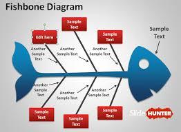free download fishbone diagram template powerpoint fishbone